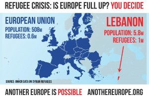 Download and distribute our 'Is Europe full up?' leaflet on the refugee crisis